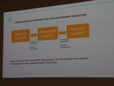 special-education-support-primary